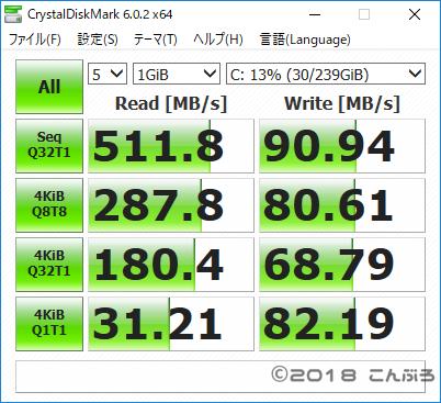 SSD読み書き性能チェック