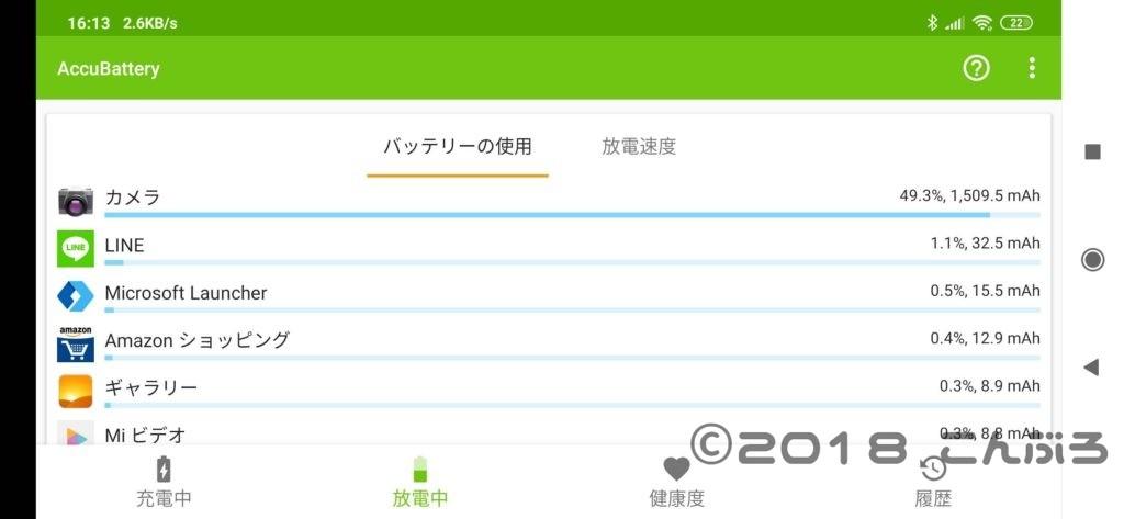 Xiaomi スマホ タイムラプス消費電力