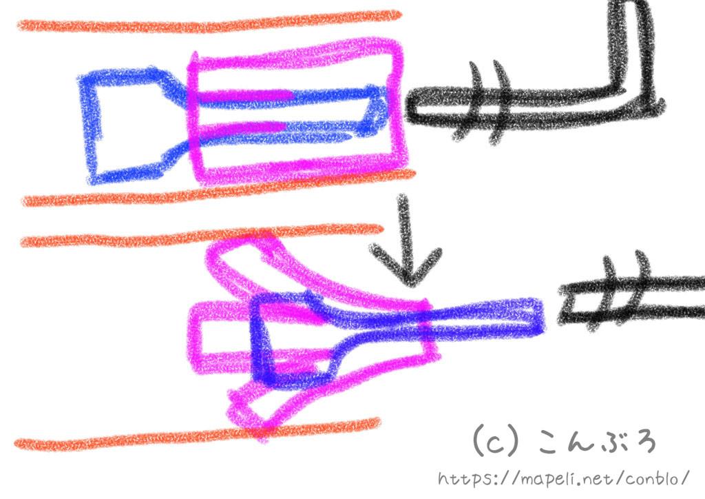 バーエンドミラー固定の仕組み